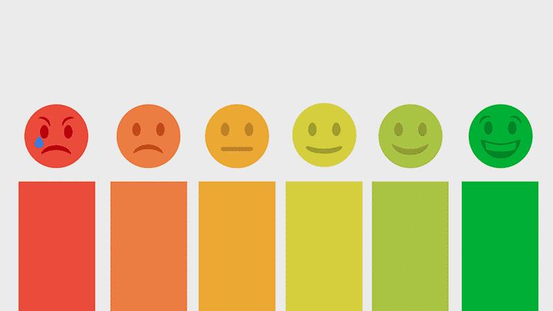 Satisfação dos clientes com pesquisa NPS