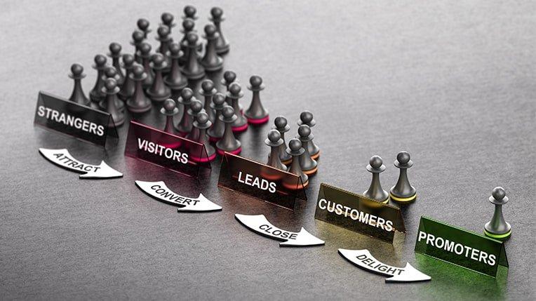 Conversão de Visitantes em Leads
